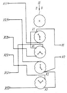 Схема пакетного переключателя на три направления