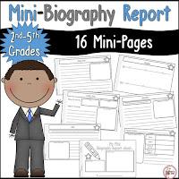 Mini Biography Reports