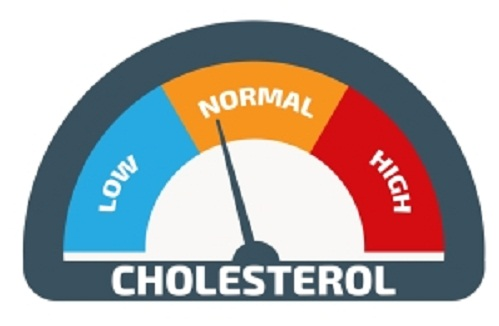 Varying Symptoms Of High Cholesterol by Hugh J. Lara