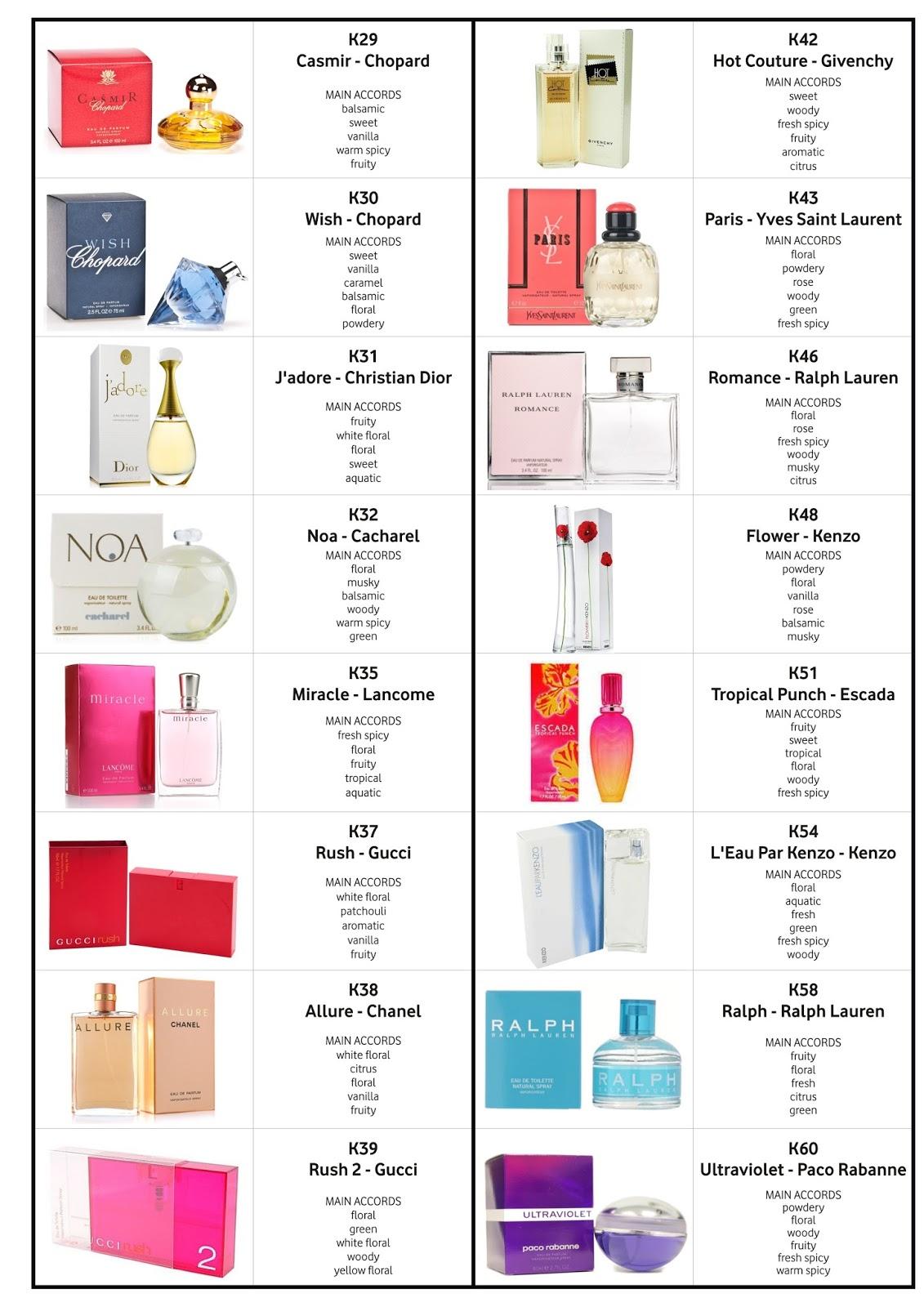 Ironic Parfüm Erkek Kodları Resimlere Göre Ara Red