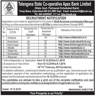 HYDERABAD DCC BANK STAFF ASST AND ASST MANAGER GOVT JOBS RECRUITMENT ONLINE APPLICATION