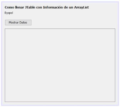 Como llenar JTable con ArrayList