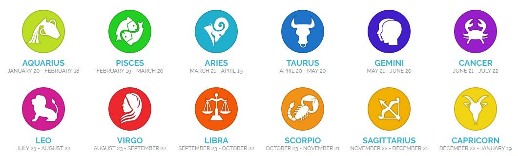 12 horoscope zodiac signs dates infomation. Black Bedroom Furniture Sets. Home Design Ideas