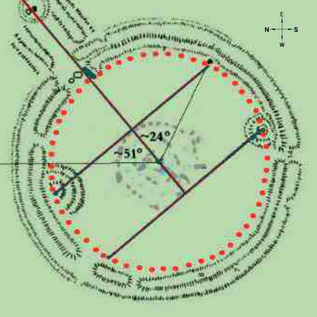 stonehenge schematic  heavens' henge: a geocentric worldview: the other ...
