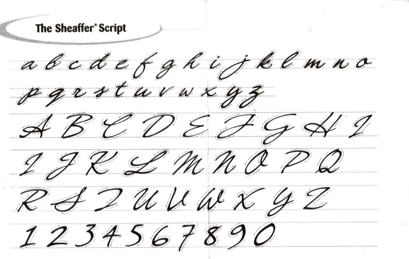 Moldes De Letras Palmer