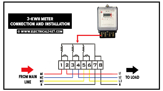 this is the most common inner connection of of 3-phase ( three phase or  poly phase (3-phase,4 wire)) kwh meter (digital or analog energy meter)  also