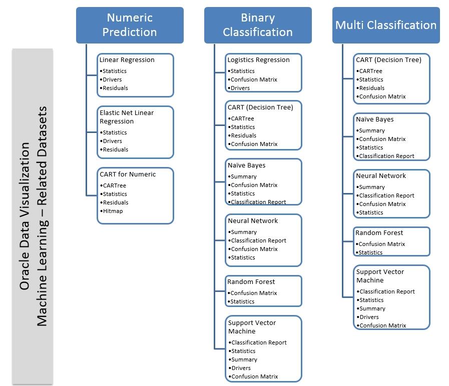 Oracle Underground BI & Dataviz: Understand Performance of