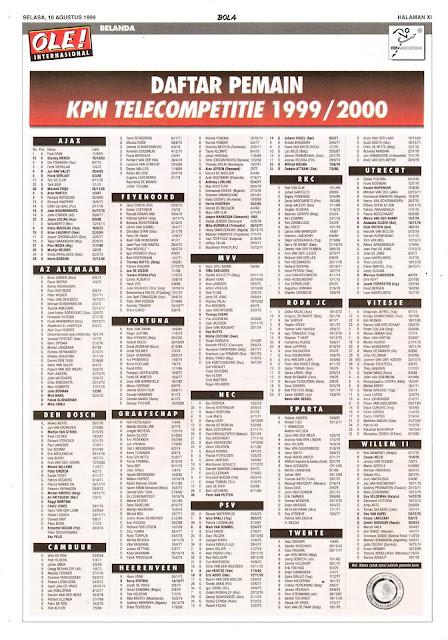 KPN TELECOMPETITIE 1999/2000