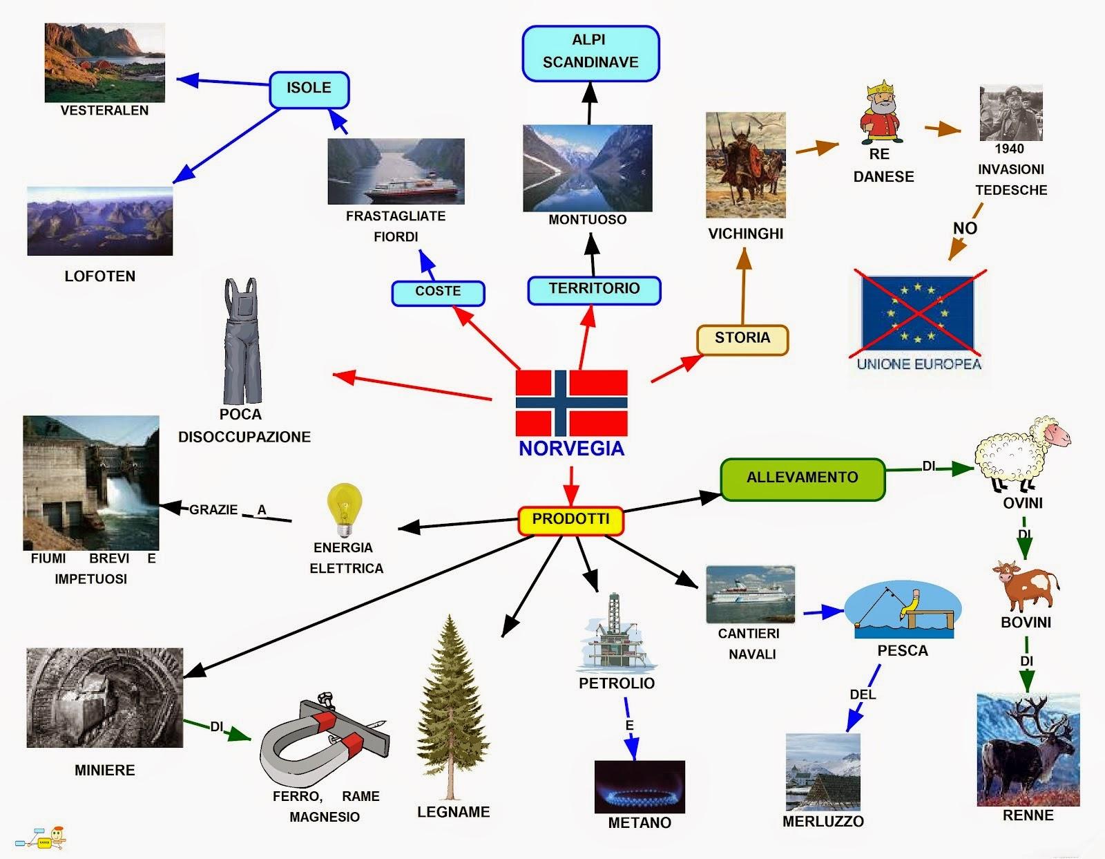 Cartina Della Norvegia Da Stampare.Mappa Concettuale Norvegia Scuolissima Com