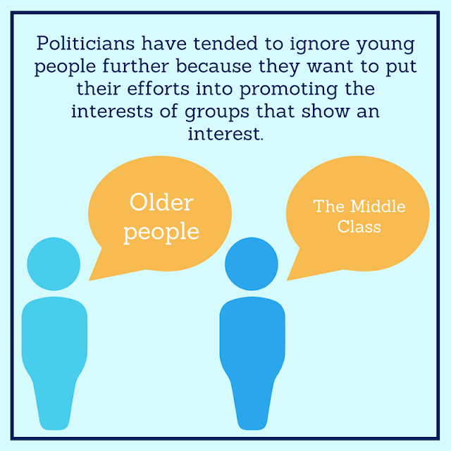 Politicians ignore young people