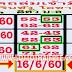 ผลงาน 3 งวดซ้อน!! หวยถล่มเจ้ามือ รินซัง โอซาก้า เน้นล่างเท่านั้น เลขเด็ด หวยเด็ด งวดวันที่ 16/06/60