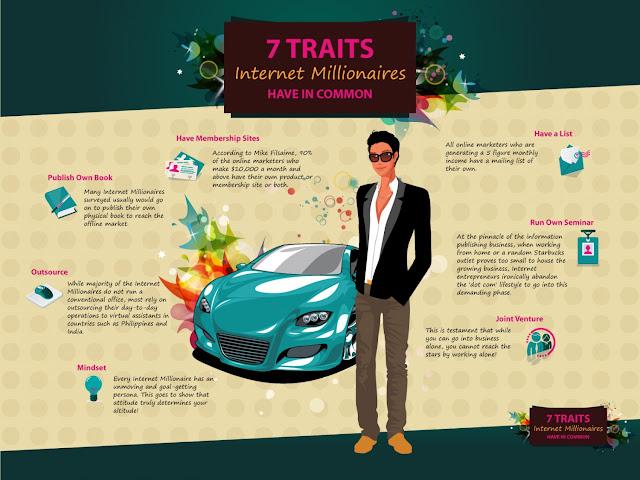 Solopreneur online Millionaire