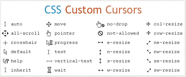 Changing the Cursor with CSS - CSS cursor property | Web