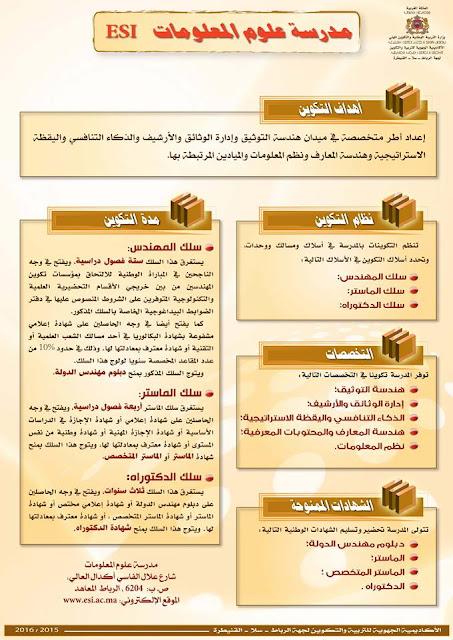 معلومات حول مدرسة علوم المعلومات ESI ( مدرسة علوم الإعلام سابقا)