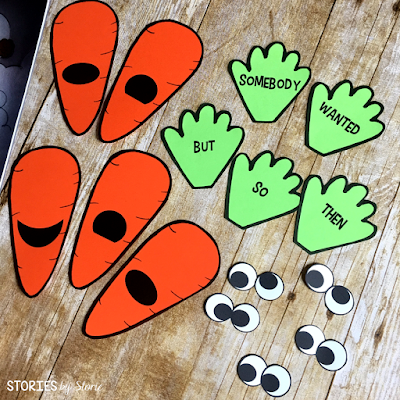 After reading Creepy Carrots, students can create these carrot crafts to help them summarize the story using Somebody, Wanted, But, So, Then.