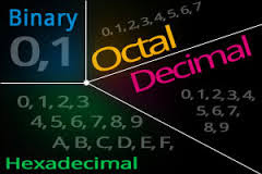 Mathematics made ease: Number System: Facts and Useful Formula