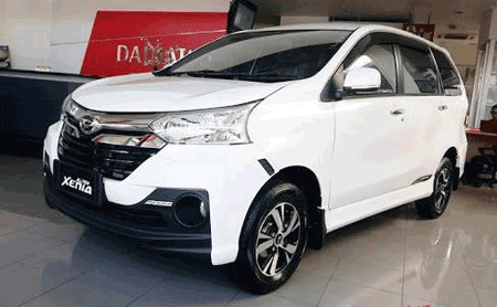 Harga Mobil Daihatsu di Jakarta 2018