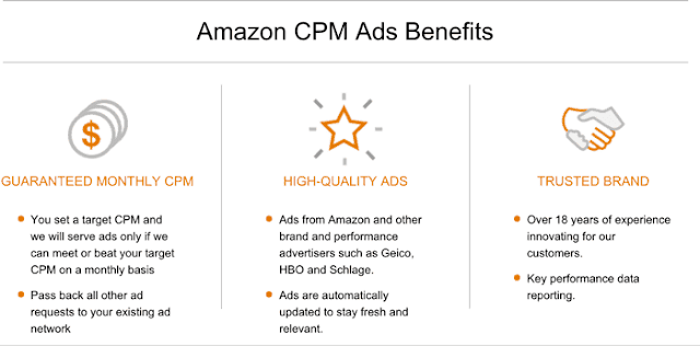 Amazon CPm Ads ad network