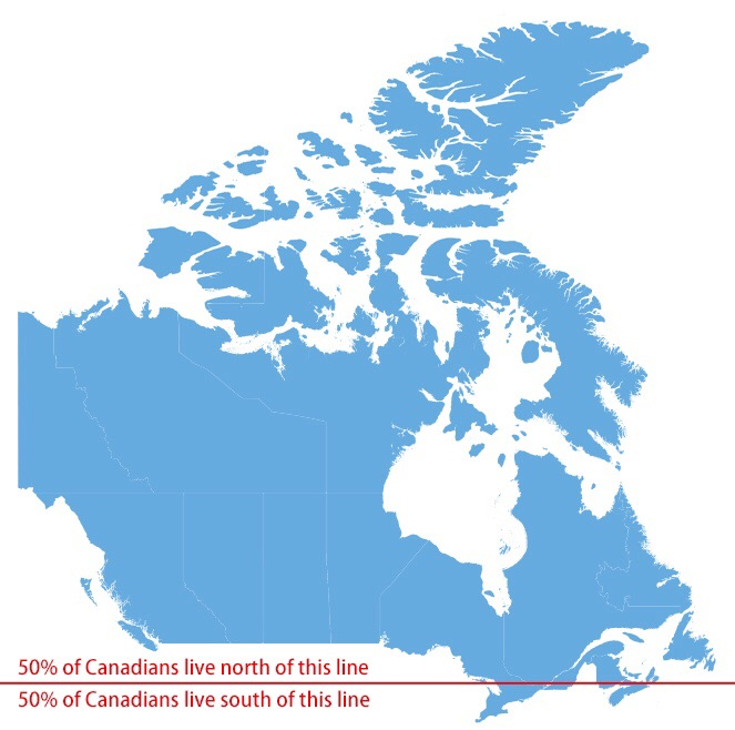 50% of Canadians live south of this line