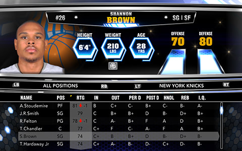 NBA 2k14 Official Roster Update : February 27th, 2014