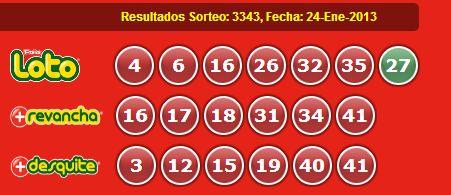 Resultados Loto Sorteo 3343 Fecha 24/01/2013