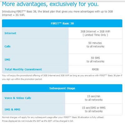 data plan, cheapest