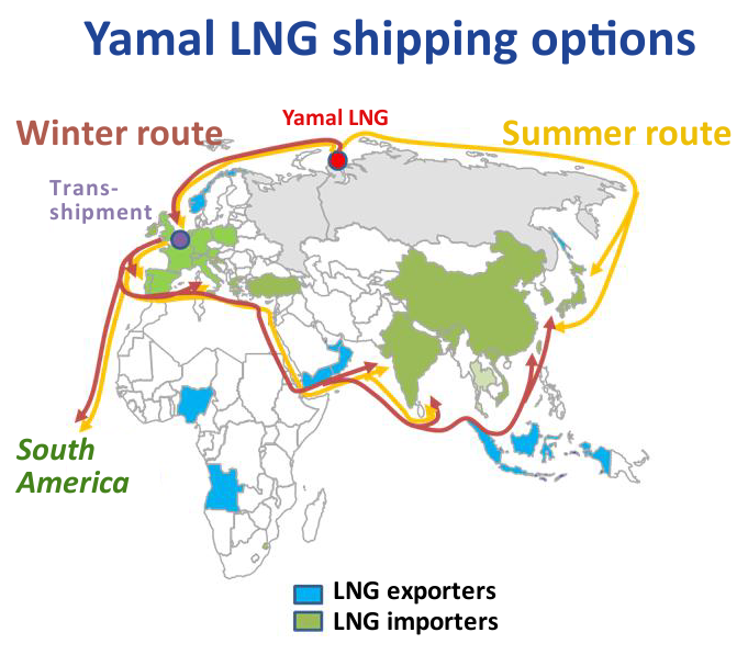 Lng trading strategies