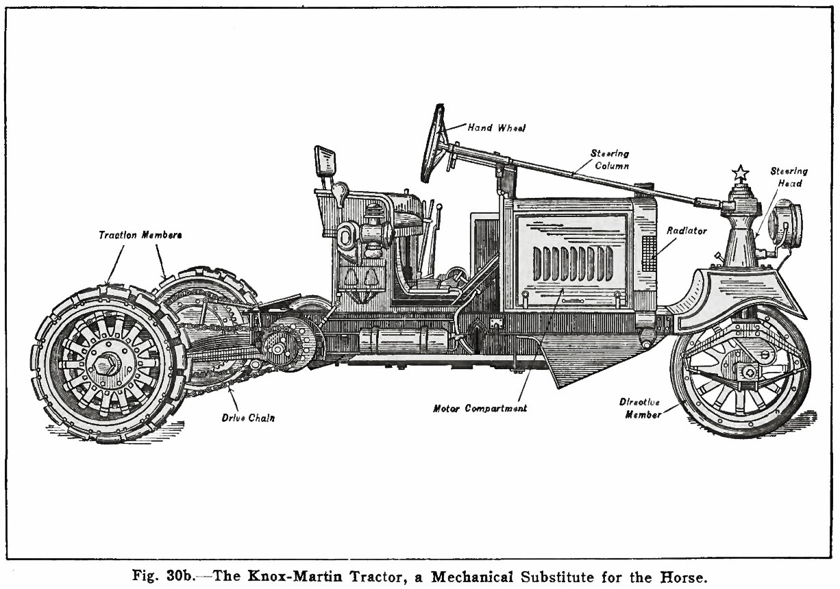 Just A Car Guy 12 29 13 1 5 14 John Deere 214 Mower Deck Belt Diagram Interior Design Hot Damn Steve Finds More Interesting Stuff The Origin Of Phrase Tractor Trailer And Inventor Rocking 5th Wheel Still Used Today