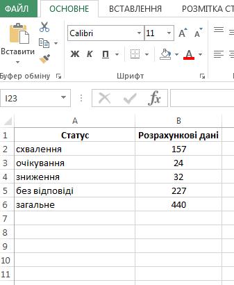 список