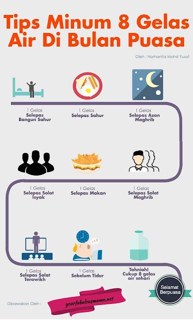 5 Tips Berpuasa Yang Menjadikan Kekal Bertenaga