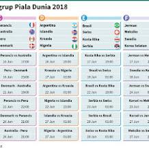 Prediksi Skor Piala Dunia Rusia 2018 Semua Laga - Always Update