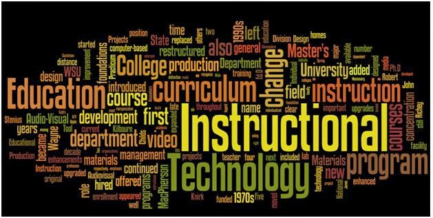 Word cloud of instructional technology terminology.  Source: https://www.flickr.com/photos/26878261@N07/7981461774/