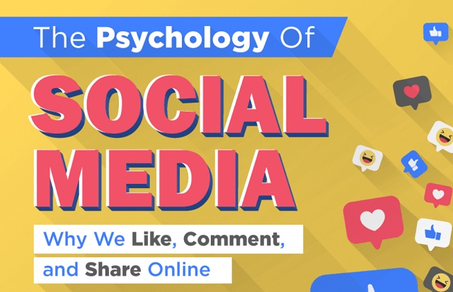 The Psychology of Social Media Why We Like, Comment, and Share