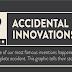 [infographic] 12 आविष्कार जो गलती से हुए