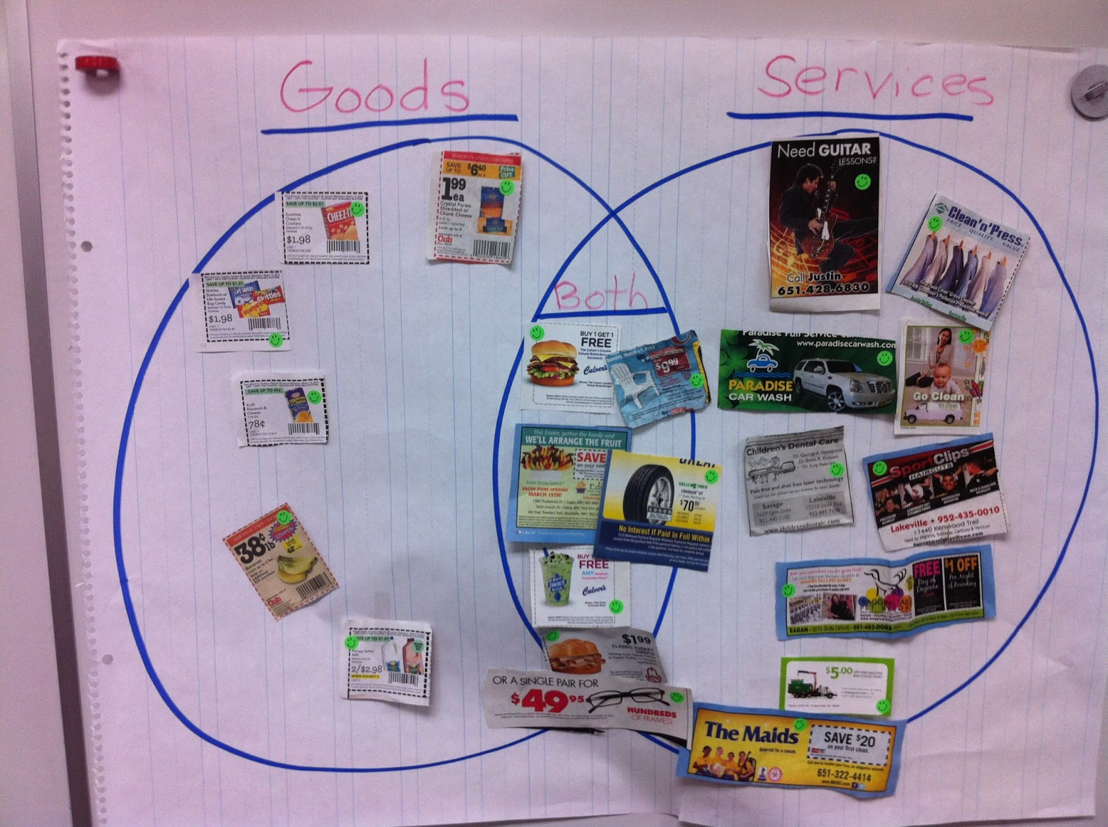 Directly Or Examples Of Goods And Services Their Domestic Currencies Images