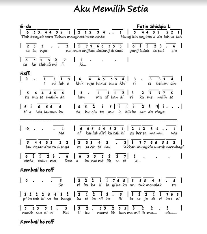 Not Angka Lagu Aku Memilih Setia  Fatin Shidqia Lubis Piano Pianika