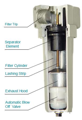 Malaysia Air Compressor System Air Dryer Air Filter