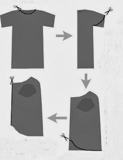 Tişörtten Ceket Yapımı Resimli Anlatımı