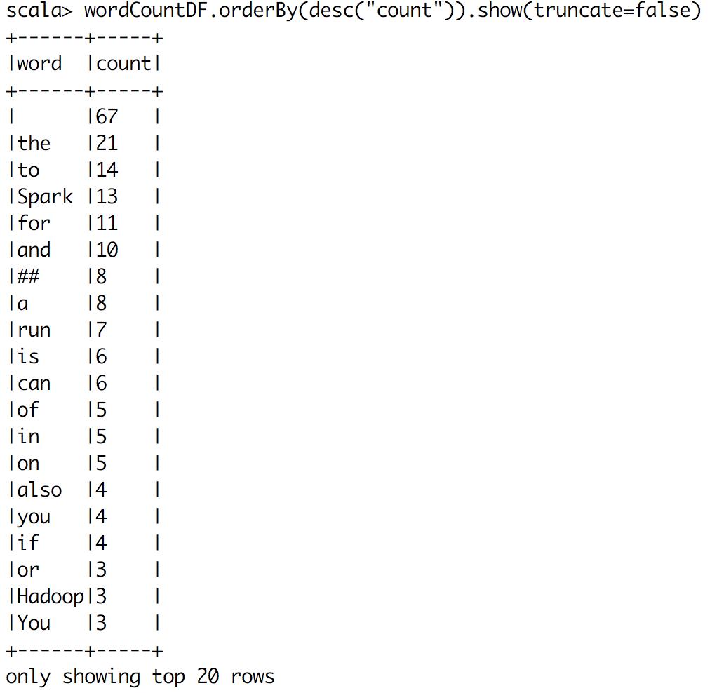 Sunil's Notes: WordCount program using Spark DataFrame