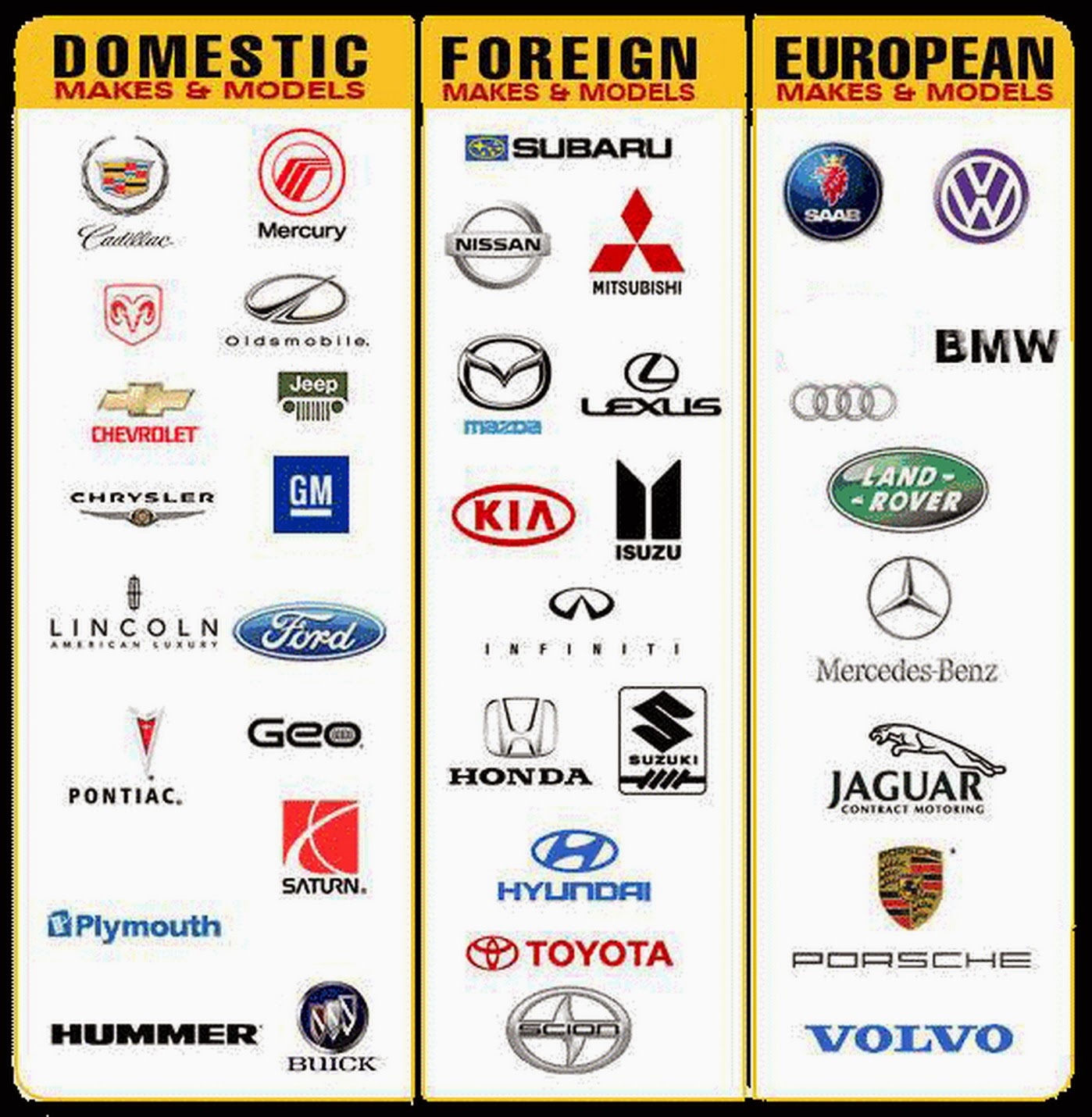 European Car Logos And Names