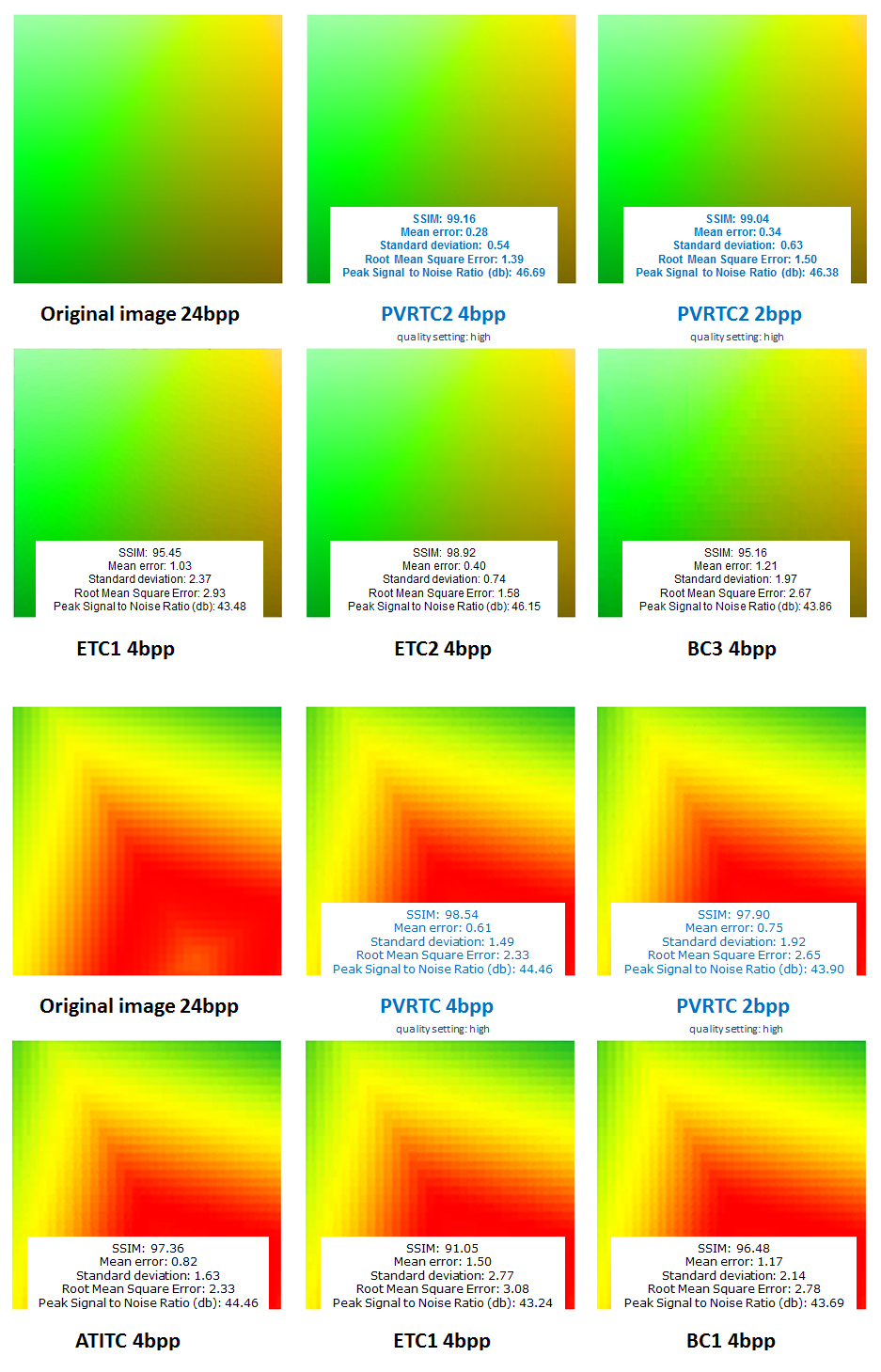 Texture compression is Efficiency key for mobile graphics