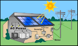 Grid Tied Pv System Design