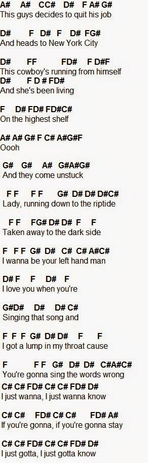 Guitar guitar chords riptide : Piano : piano chords riptide Piano Chords plus Piano Chords ...