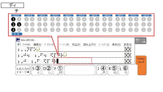 エンターキーがオレンジ色で示された6点入力のイメージ図