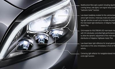 bóng đèn H7 trên Mercedes