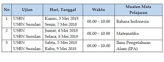 Jadwal USBN 2018 SD SMP SMA SMK Berdasarkan POS USBN Tahun Pelajaran 2017/2018