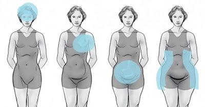 Comment équilibrer les hormones