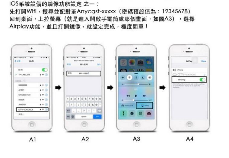 無線影音輸出中文教學: 無線影音傳輸器中文教學