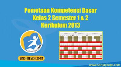pemetaan-kd-kelas-2-k13-semester-1-&-2-2018-2019