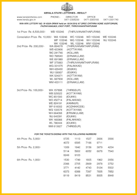 Kerala Lottery 16.04.2018 Win Win W 456 Lottery Results Official PDF keralalotteriesresults.in-page-001